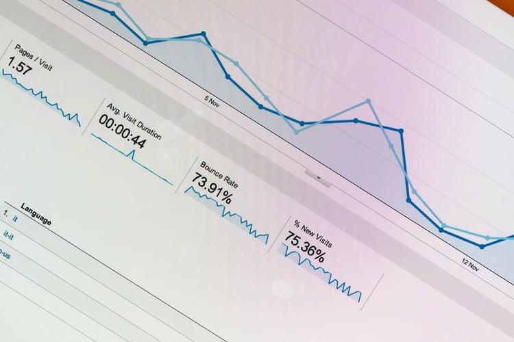 Google analytics, web portals, web analytics
