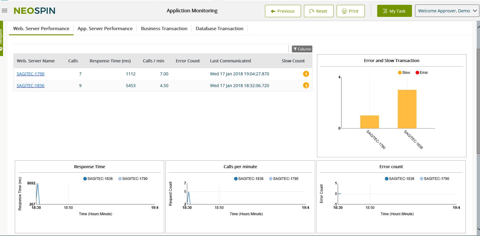 App monitoring image, Sagitec application performance monitoring, dynamic software analysis,