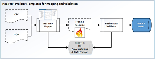 FHIR-Architecture-Mapper-sm