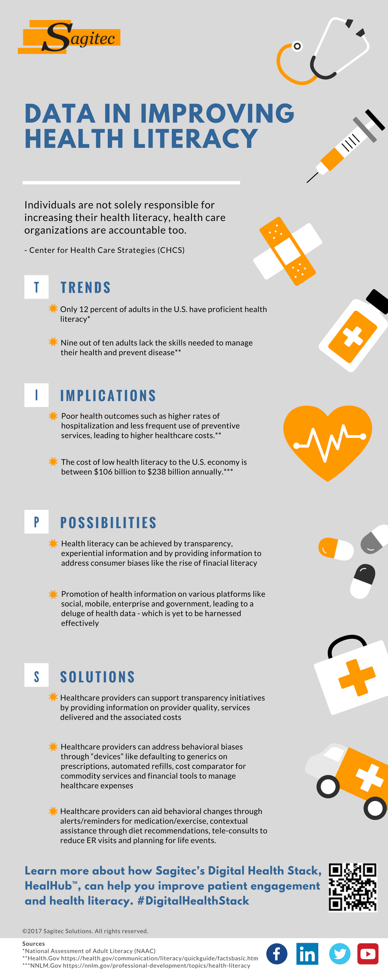 Health literacy infographic, HealthLiteracy, data analytics, digital health stack, patient engagement